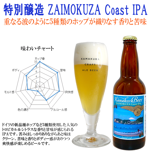 鎌倉ビール特別醸造ZAIMOKUZACoastIPA